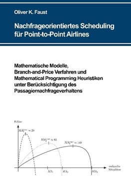 Nachfrageorientiertes Scheduling für Point-to-Point Airlines