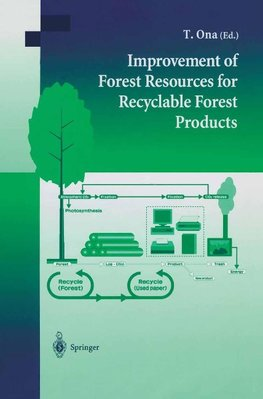 IMPROVEMENT OF FOREST RESOURCE